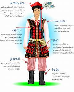 Detailed descriptions of the most iconic Polish regional ...