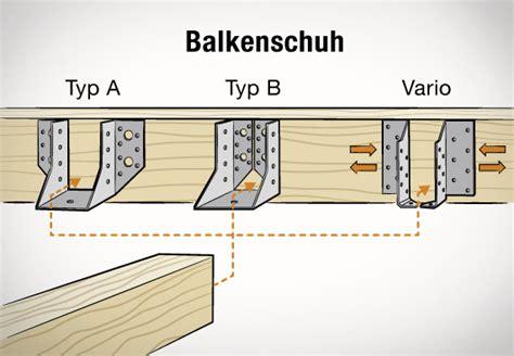 Schaukel An Holzbalken Befestigen by Holzbalken Verbinden Obi Ratgeber Gibt 220 Berblick