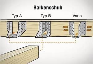 Holzbalken An Wand Befestigen : holzbalken verbinden obi ratgeber gibt berblick ~ A.2002-acura-tl-radio.info Haus und Dekorationen