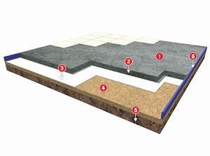 Isolation Dalle Beton Sur Terre Plein : agreslith c granulats pour b tons l gers isolants et ~ Premium-room.com Idées de Décoration