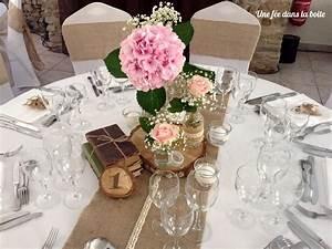 Table Mariage Champetre : deco mariage theme champetre chic id e mariage et robe ~ Melissatoandfro.com Idées de Décoration