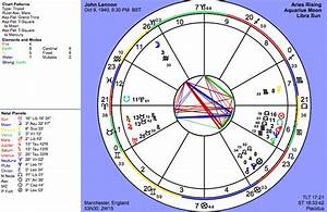 Obama Natal Chart Astrograph Celebrity Sample Charts