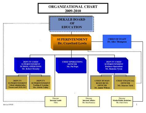 organization chart template word