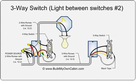 how do you wire a light switch electrical how can i add a 3 way switch to my light