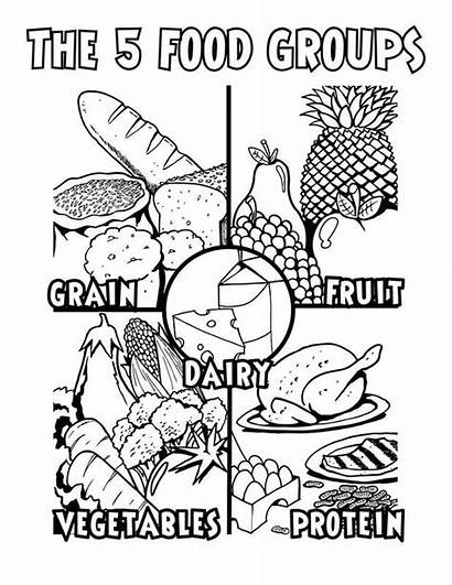 Coloring Healthy Pages Colouring Health Sheets Stay