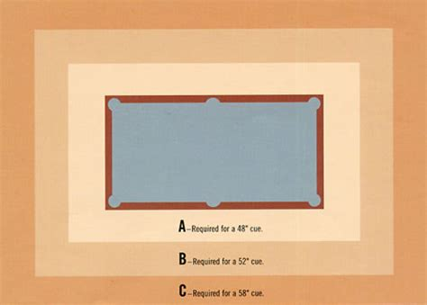 minimum room size for pool table room chart to fit a billiard snooker pool table pool
