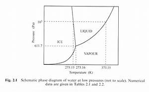 Course Notes For Glaciology  Geol 4888  5888