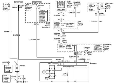 Oldsmobile Alero Wiring Diagram Indexnewspaper