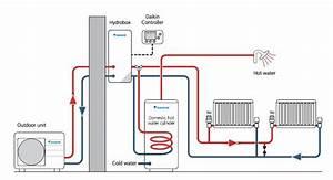 Lucht  Water Warmtepomp Om Te Verwarmen Of Koelen