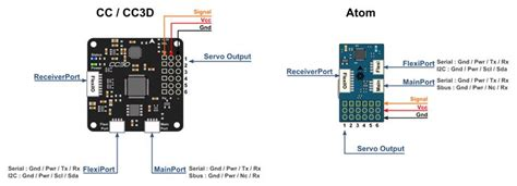 cc3d quadcopter wiring diagram wiring diagram pictures