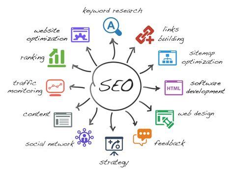 Search Engine Optimization by Search Engine Optimization Seo Horizon Marketing