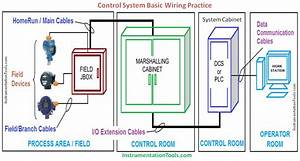 Dcs And Plc Flow Diagram Instrumentation Tools