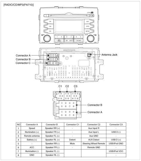 Kia Radio Wiring Diagram Database