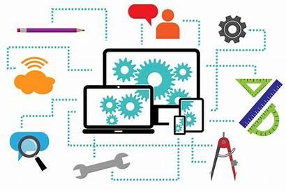 Website Dynamic Web Development Layout Company India