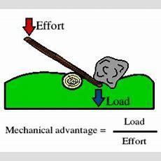 Mechanical Advantage  Dt Online
