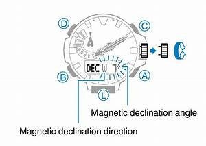 Setting Up For True North Readings  Magnetic Declination