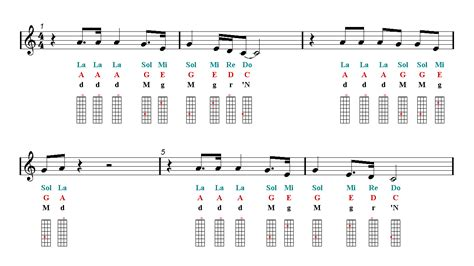 Funky Guitar Chords Avicii Wake Me Up Crest - Beginner Guitar Piano ...