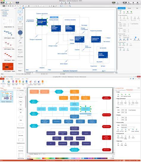 flowchart software  flowchart examples  templates