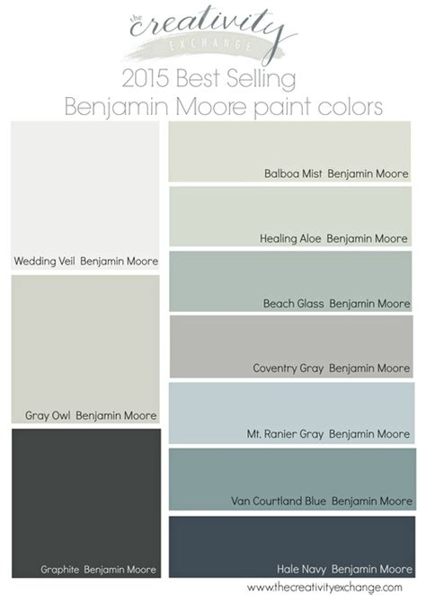 living room and kitchen color ideas 2015 best selling and most popular paint colors sherwin