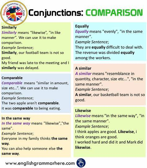 comparison conjunctions list Archives - English Grammar Here