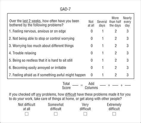measure  assessing generalized anxiety disorder