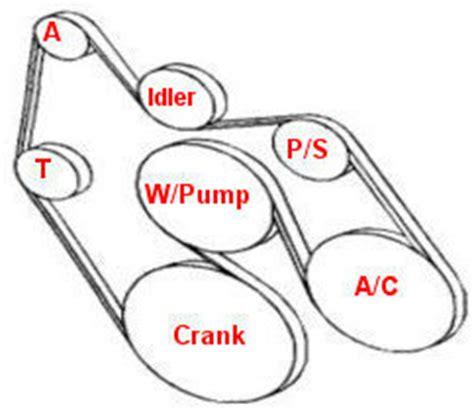1995 Gmc 57 Engine Diagram by 5 7 L Gm Engine Belt Diagram Auto Repair