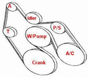 5 7 L Gm Engine Belt Diagram