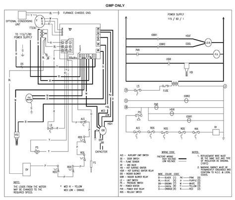 Goodman Gas Furnace Wiring Diagram Free