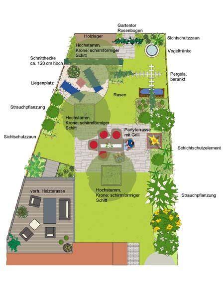 Garten Gestalten Grundriss by Gartenplanungsservice Ihr Garten Vom Profi Gestaltet