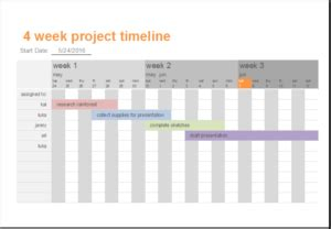 project timeline templates  word excel templateinn