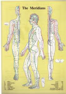 Body Meridians Points Chart
