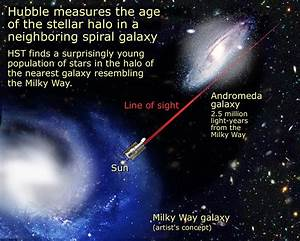 Relative location of M31 and Milky Way | ESA/Hubble