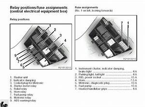 Fusebox Diagram