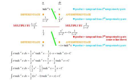 Calculus  Integration By Parts Using Tabular Method  Mathematics Stack Exchange