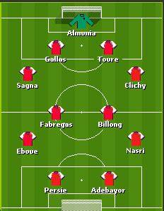 August 2008 – The Arsenal Column