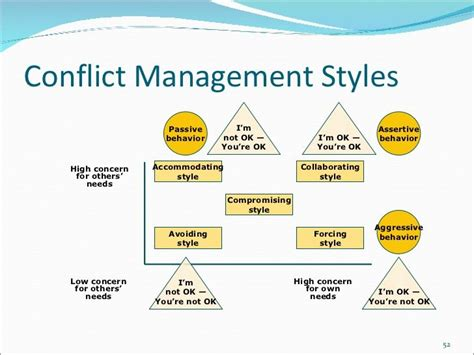 conflict management strategies strengths  weaknesses