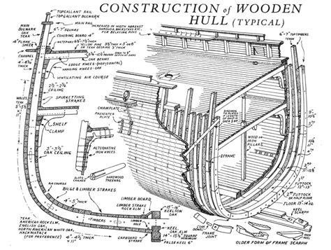 clipper ship plans