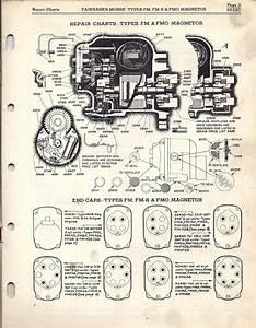 Magneto Rx  - Fairbanks Morse