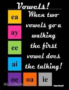 Classroom Grammar Posters Free Printables