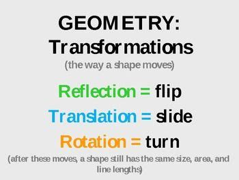 Transformations Powerpoint With Moving Graphics  Keep Calm And Teach Tpt Resources Pinterest