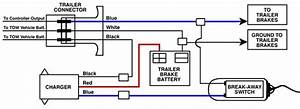 6 Pin Trailer Brake Wiring Diagram