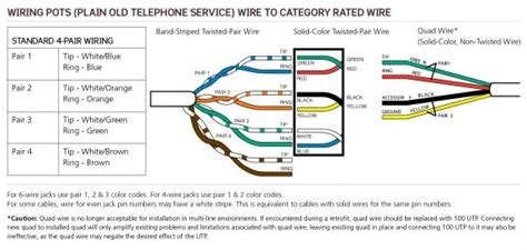 Pots Plain Old Telephone Service Wiring Electronic