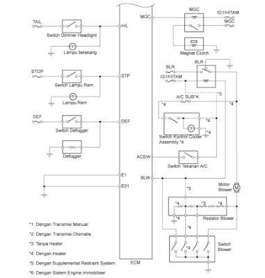 wiring diagram efi toyota avanza daihatsu xenia saputranett