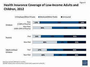 THE UNINSURED A PRIMER 2013 – 1: How Did Most Americans ...