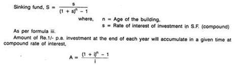 how to calculate the value of a building