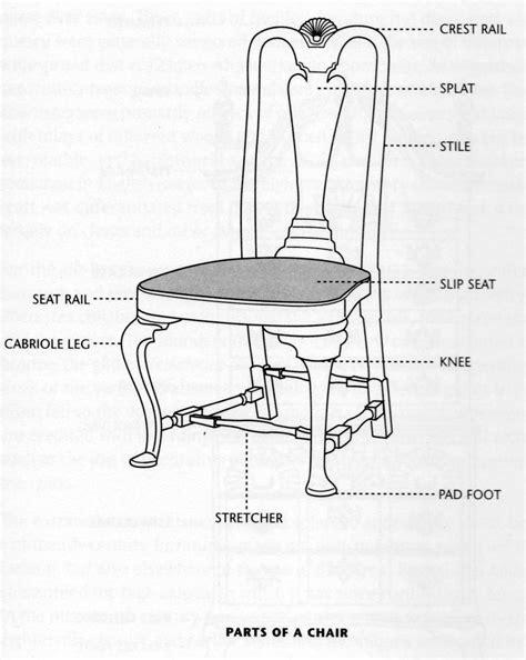 design dictionary splat stile or cabriole porch advice