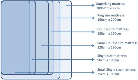 14637 standard bed sizes 17 best images about home beds on boards
