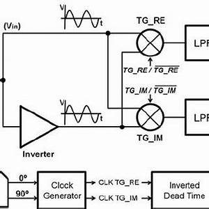 generic components of a biosensor download scientific With lockin amplifier