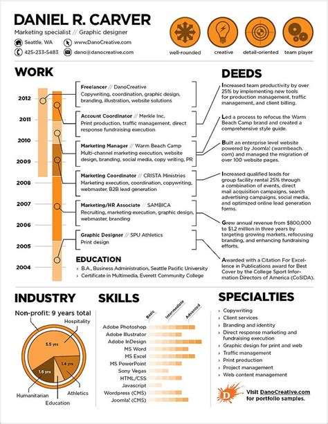 my visually creative resume danocreative the personal