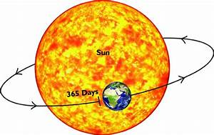 THE EARTH'S PLACE IN SPACE - Sun, Million, Hemisphere, and ...